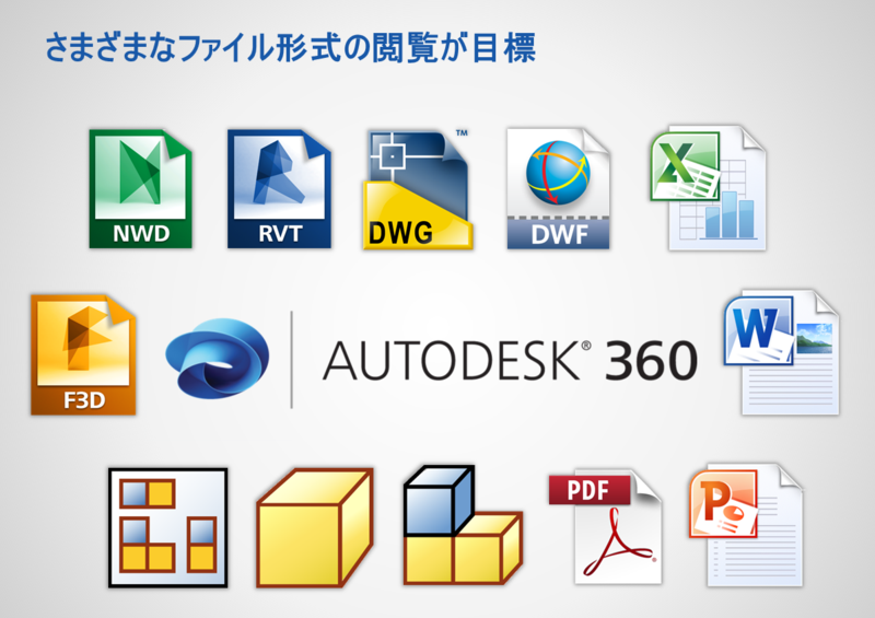 Autodesk360file