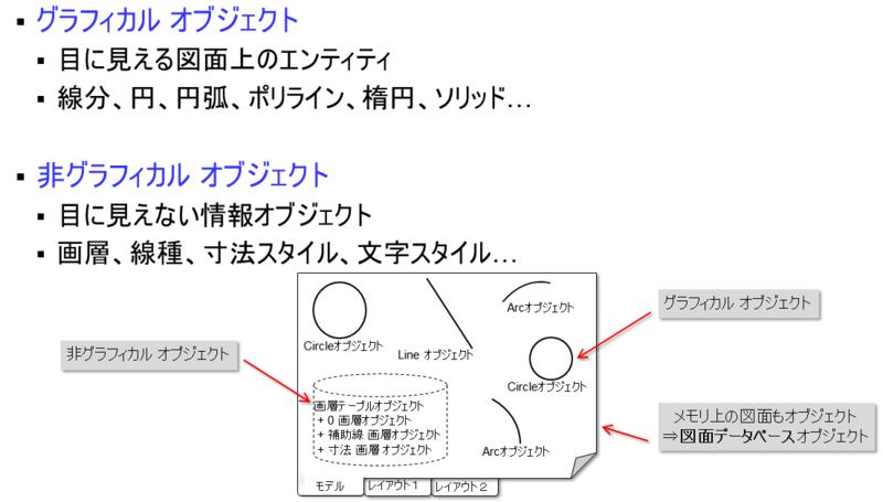 ObjectType