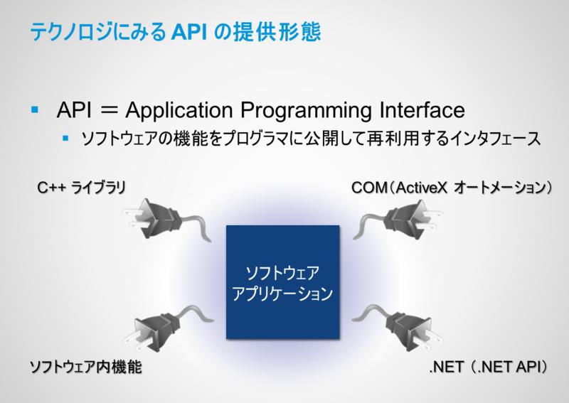 API_Technologies