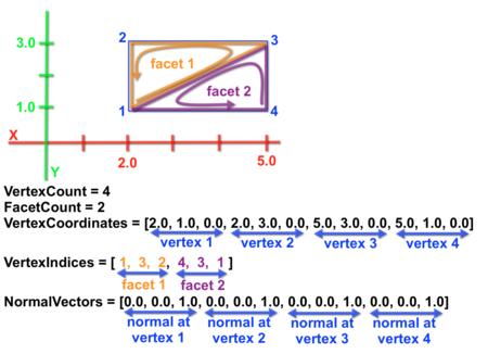 CalculateFacets