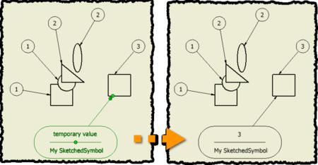 Get Itemnumber From A Drawingcurve Manufacturing Devblog