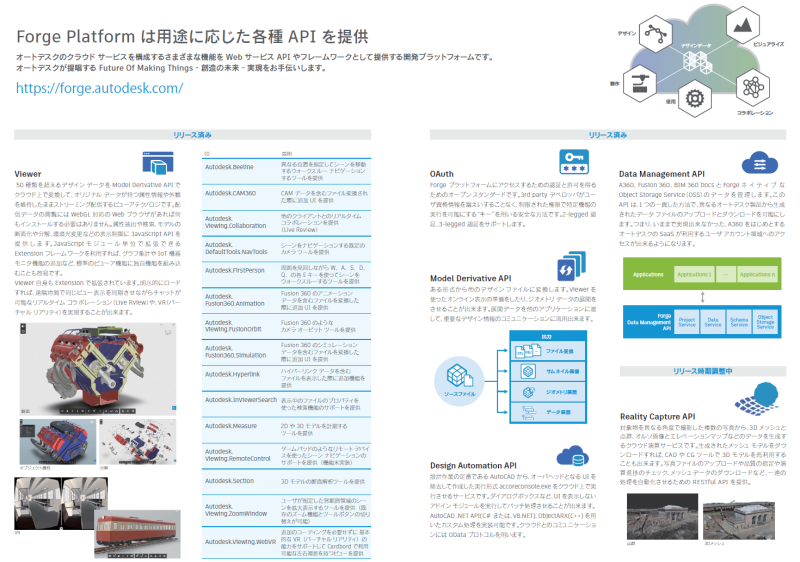 Latest_forge_leaflet