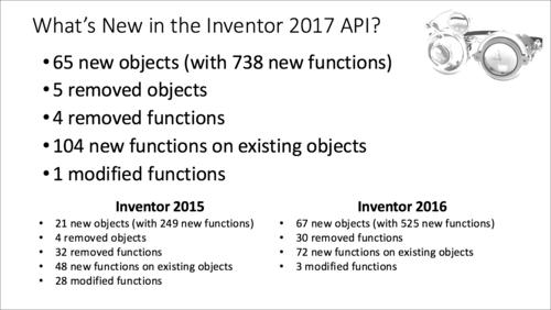 Inventor2017API