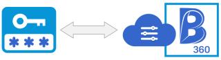 Bim_360_data_access