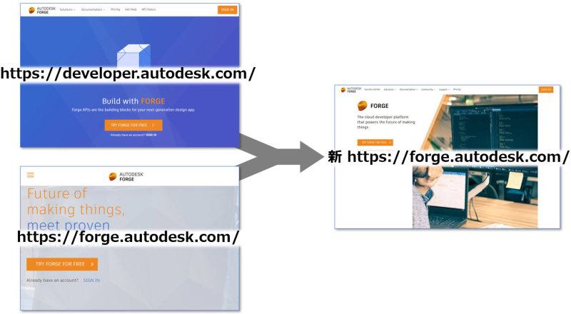 Sites_integration