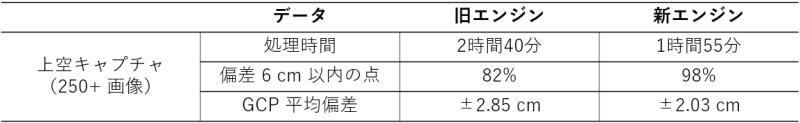 Comparison_table