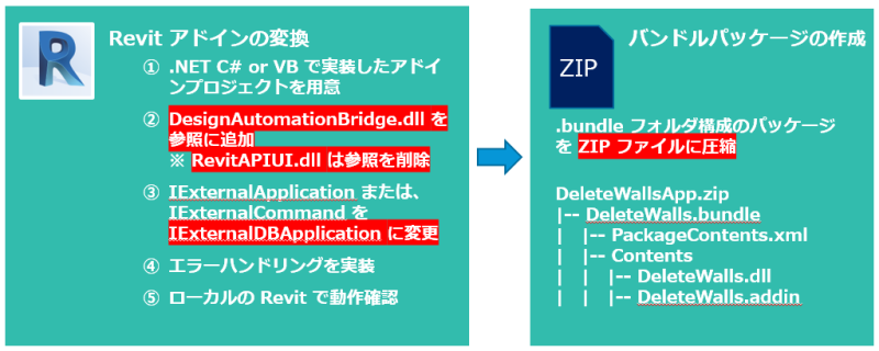 DesignAutomationRevit7