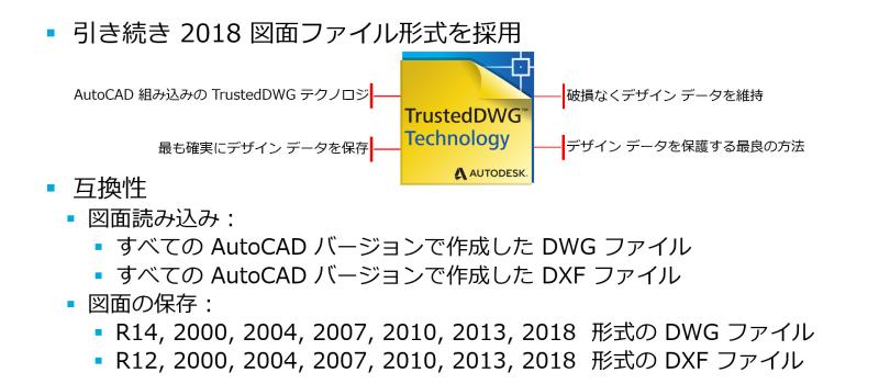 Dwg_format