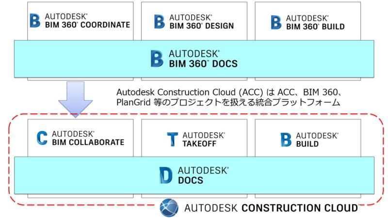 Autodesk_docs