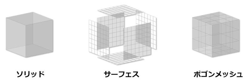 3d_object_type