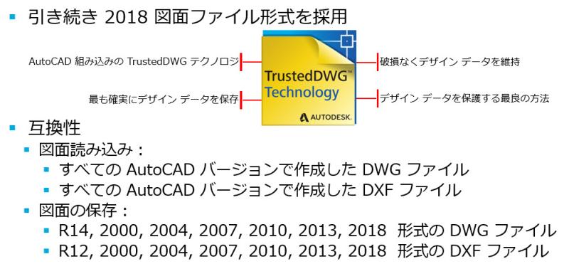 Dwg_dxf_formats